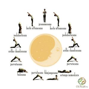 joga-zvuka-chandra-namaskar-